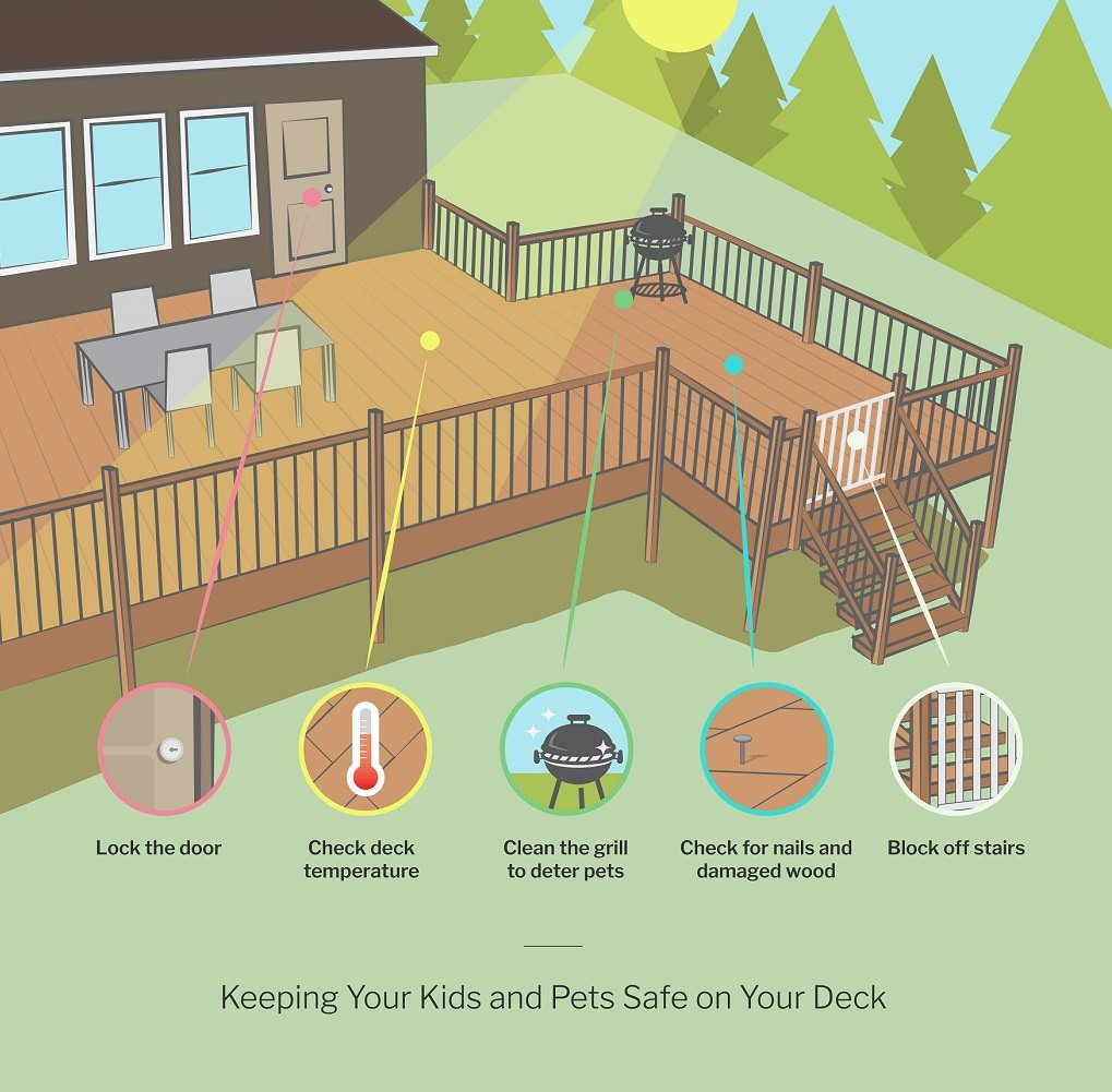 How to Keep Kids and Pets Safe on Your Deck